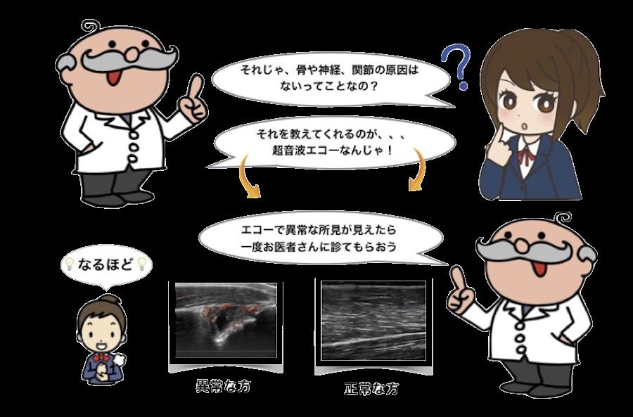 施術内容8